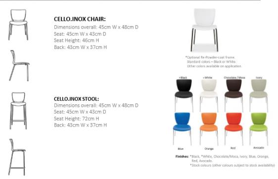 Cello Inox 5